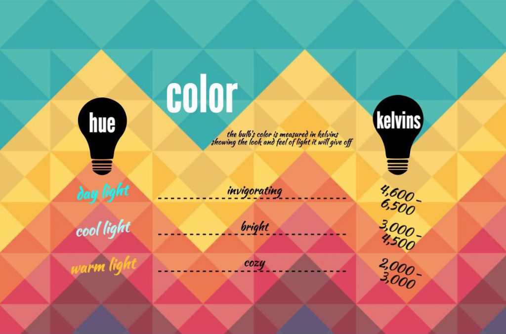 Color LED lightbulbs infographic