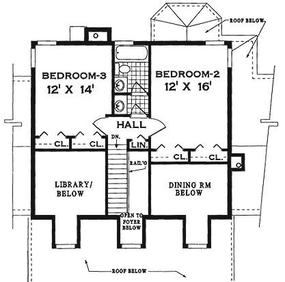 Southern Living House Plans - Home and Floor Plans at Donald A