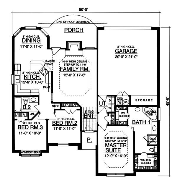 Texas Best House Plans by Creative Architects