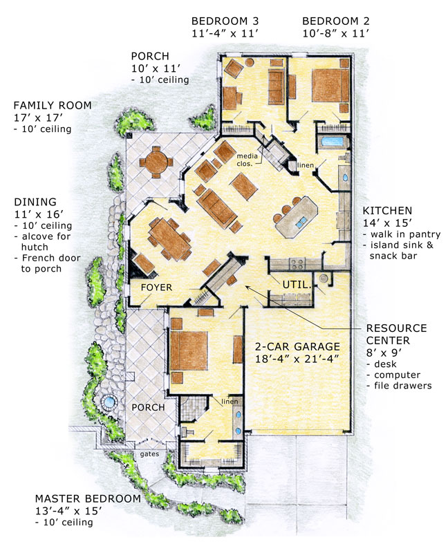 39 Ingenious Diagrams For Your Home And Garden Projects: Concept House Plans