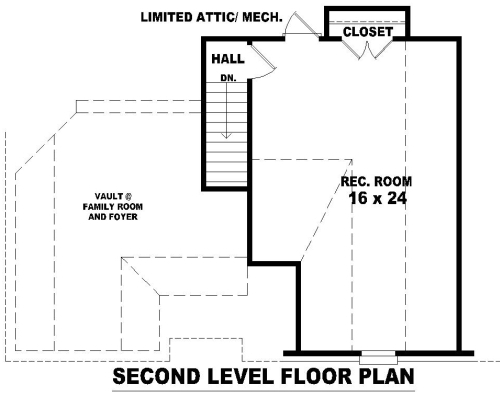 2nd Level image of Rockwell